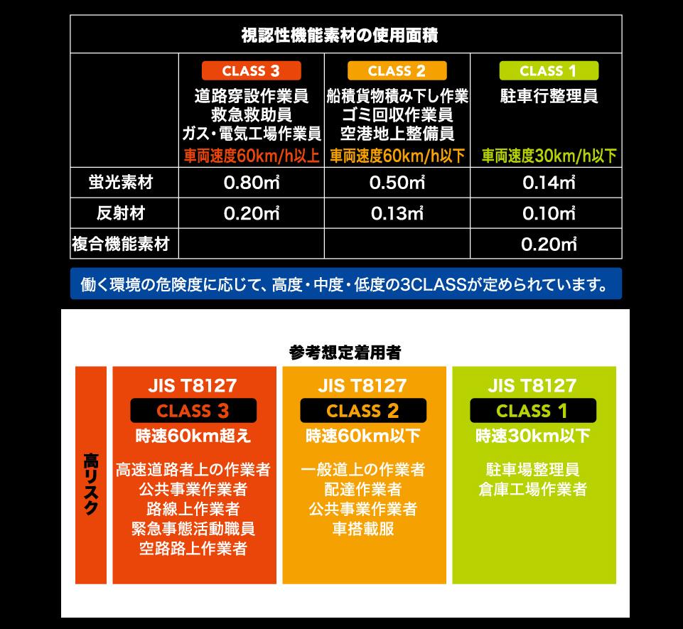 SOWA 80001 桑和 反射材付き ポケッタブルベスト【通年用】